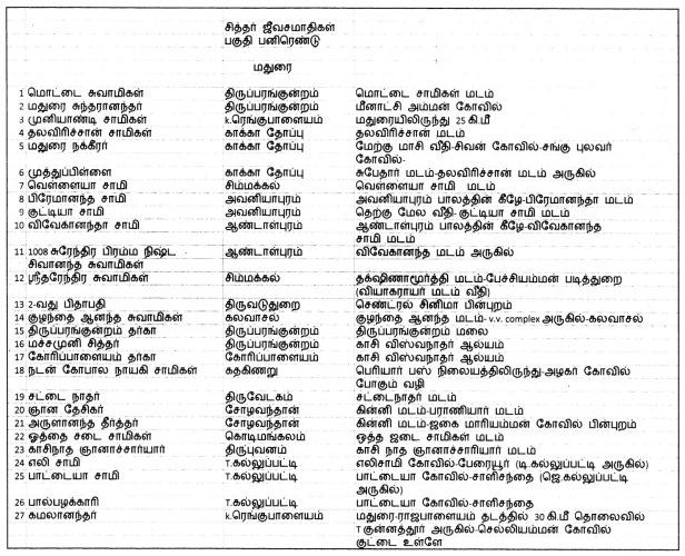 sidhar samathy-60007