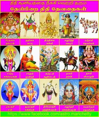 "Image result for ""திதி தேவதைகள்"""